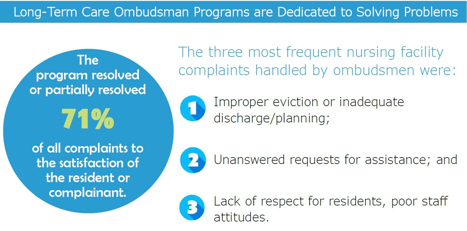 3 Most Frequent Complaints